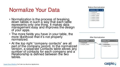 database table design table and database design best practices caspio help
