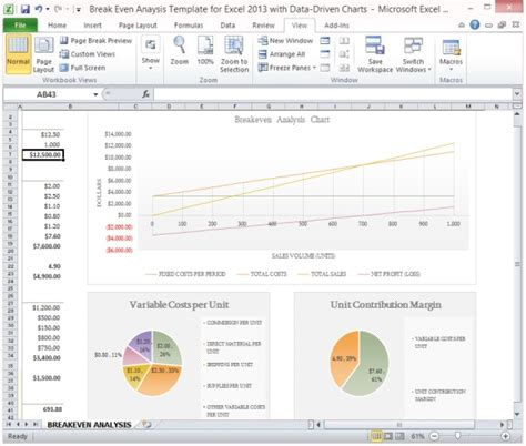 break  analysis template  excel   data driven charts