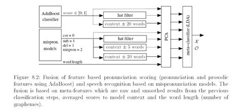 pattern classification approach to evaluation function learning assessment of learers of a foreign language by means of