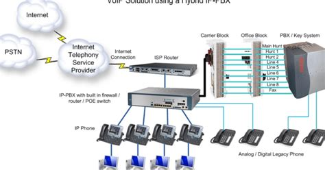2 line phone systems wiring diagram