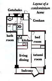 custom home design questionnaire custom home design questionnaire get house design ideas