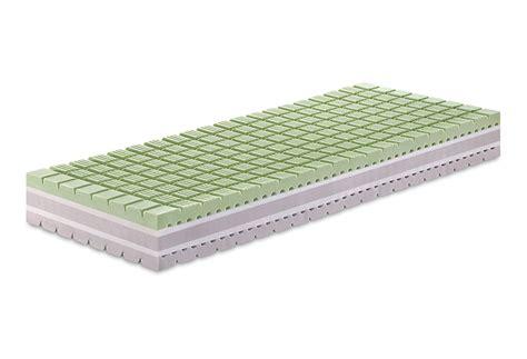 materasso falomo prezzo emejing materassi falomo prezzi images acrylicgiftware