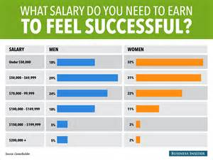 what is considered a quot quot salary page 7 sports hip