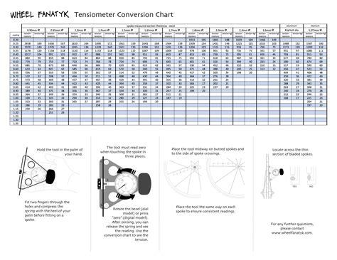 diagram refrigerator wiring ge pgcs1nfy wiring diagram