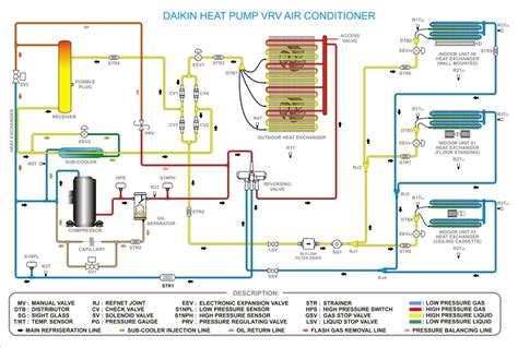 Ac Vrv 60 Pk daikin vrv piping diagram hermawan s refrigeration