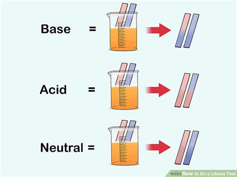 litmus paper colors 3 ways to do a litmus test wikihow