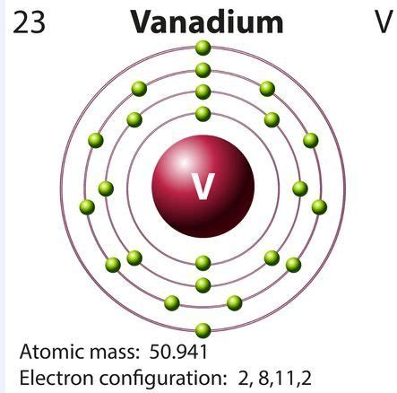 how vanadium could help solve our energy problems | eagle