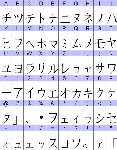 imagenes de letras japonesas y su significado letras japonesas y sus significados en espa 241 ol imagui