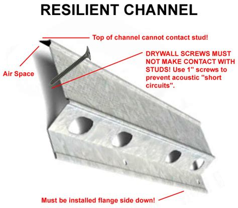 resilient channel ceiling resilient channel vs sound isolation cips