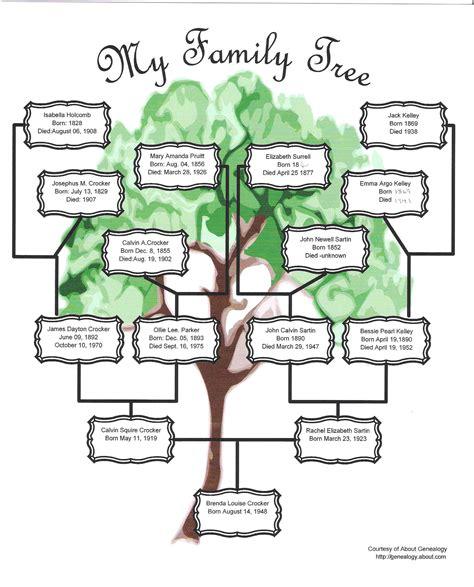 family tree template for mac family tree template family tree template mac free