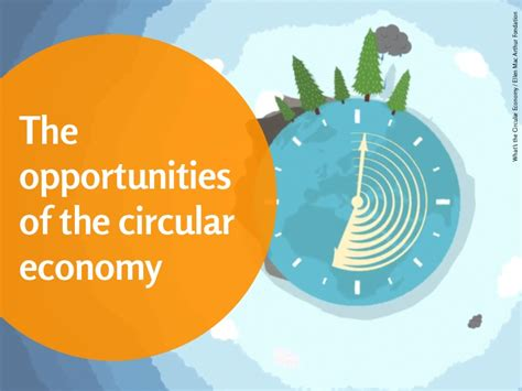 Circular Economy Mba by The Opportunities Of The Circular Economy