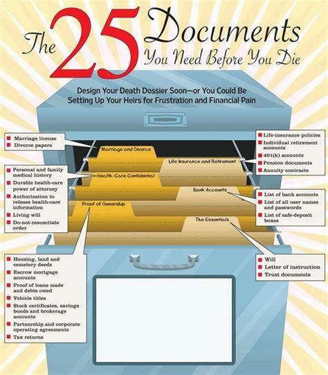 25 best ideas about important documents on pinterest emergency preparation list emergency