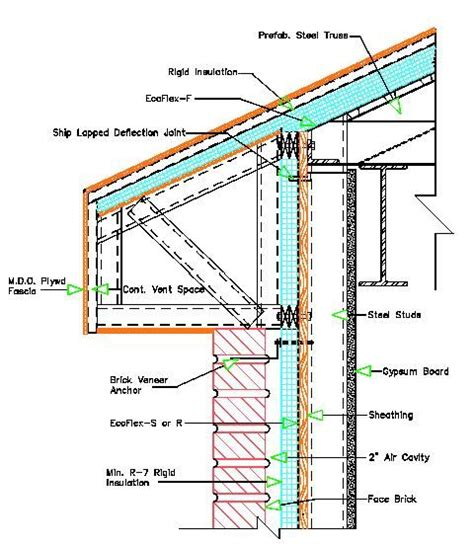 building section detail drawing brick veneer wall detail drawings dettagli archit