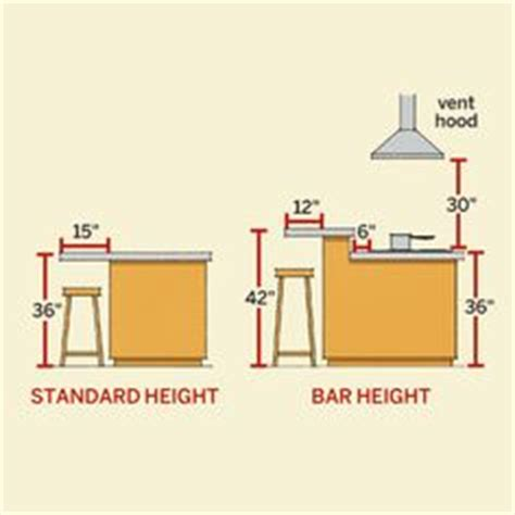 standard bar top height kitchen with island layouts dimensions kitchen