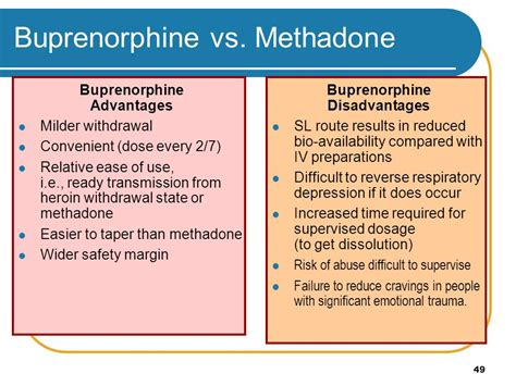 Methadone Vs Suboxone For Detox by Volume C Module 2 Opioids Basics Of Addiction Treatment