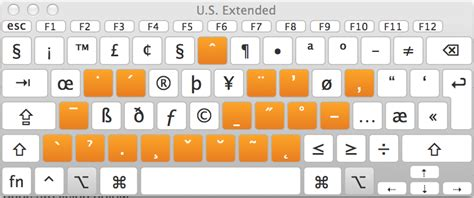 us keyboard layout ubuntu keyboard layout identical to quot us extended quot on macbook pro