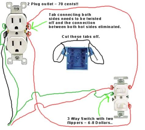 wiring diagram for extension cord readingrat net