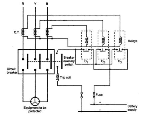 gt circuits gt trip circuit of a circuit breaker l26753
