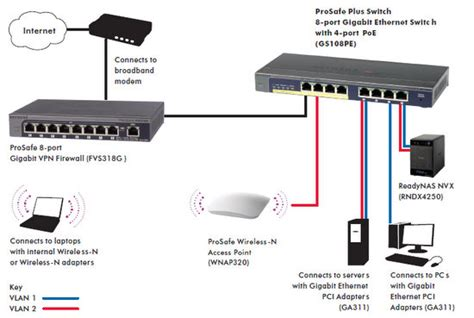 ethernet switch schematic diagram ethernet get free