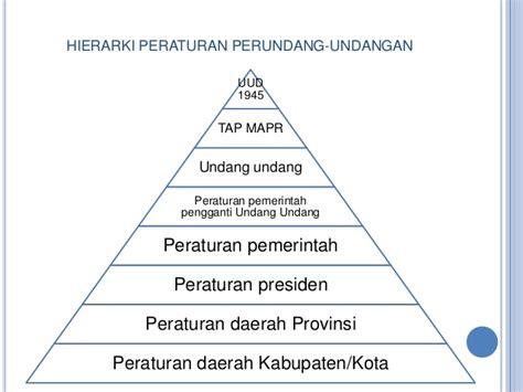 Pemerintah Daerah Undang Undang Ri No 23 Tahun 2014 proses pembuatan peraturan pemerintah pengganti undang
