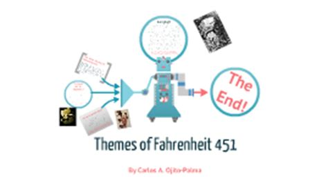 how is the theme of fahrenheit 451 related to the manner in which the conflict is resolved the jarvis family by carlos ojito palma on prezi