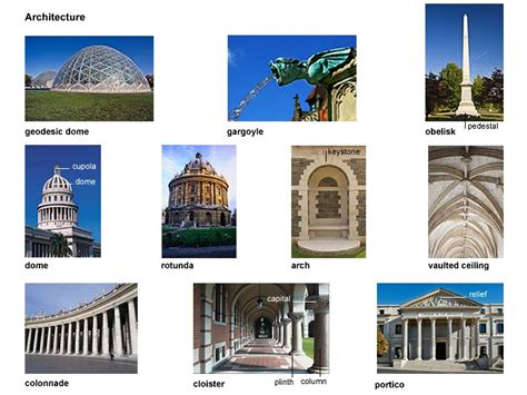 boat architecture definition cloister noun definition pictures pronunciation and
