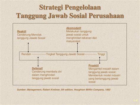 tanggung jawab sosial perusahaan dan etika bisnis my ppt tanggung jawab sosial dan etika manajemen powerpoint