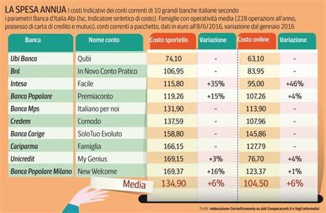 classifica banche banche sicure in italia l elenco aggiornato