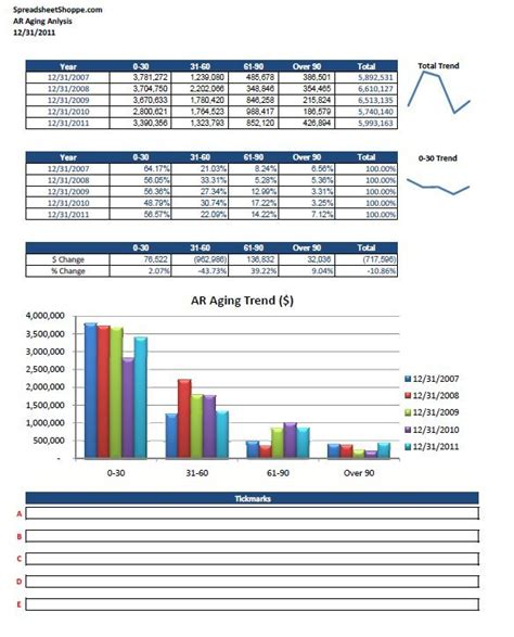 account receivable aging report template accounts receivable analysis template