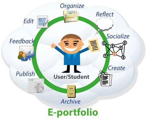e portfolio system with mahara for international schools