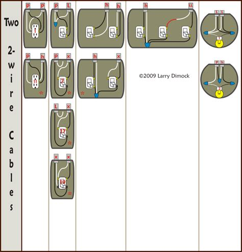 wire colors for electrical outlet wiring diagram