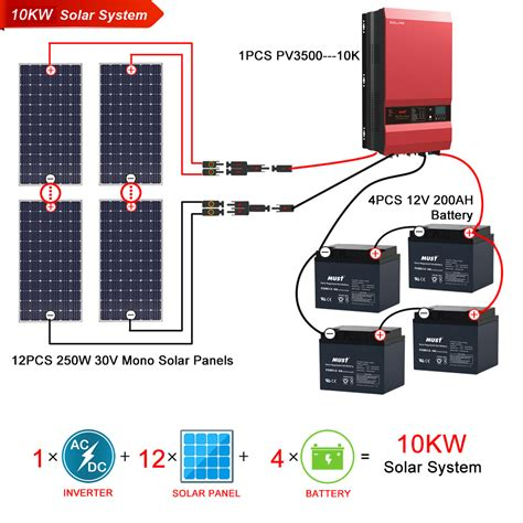 solar panel system solar power system 10kw solar power system must power limited