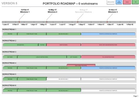 roadmap templates download templates