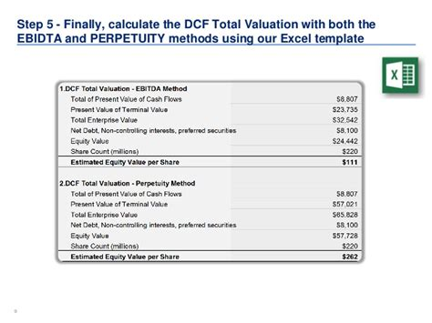 discounted cash flow method excel format discounted cash flow valuation template