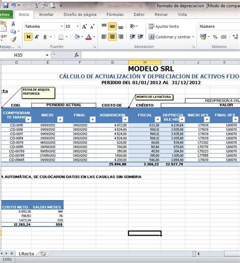 monto minimo para hacer la detraccion 2016 tablas de amortizaciones 2016 tabla de porcentajes de