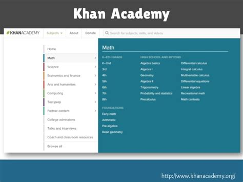 microsoft excel tutorial khan academy always be learning tools and tips for creating a personal