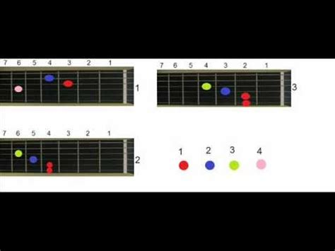 capacitor para tono de guitarra acordes principales para norte 241 o n 2