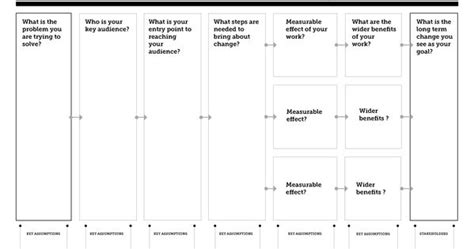 zf2 change layout template tool worksheet for theory of change http diytoolkit org