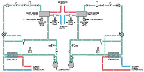 water cooled chiller diagram water free engine image for