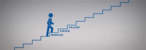 vision to mission vision mission values gul ahmed