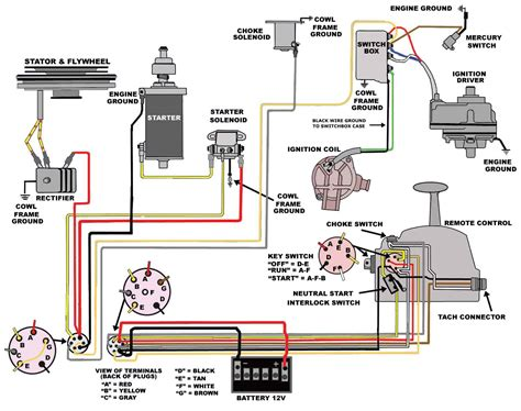 polaris ranger xp 700 efi wiring diagram picture polaris