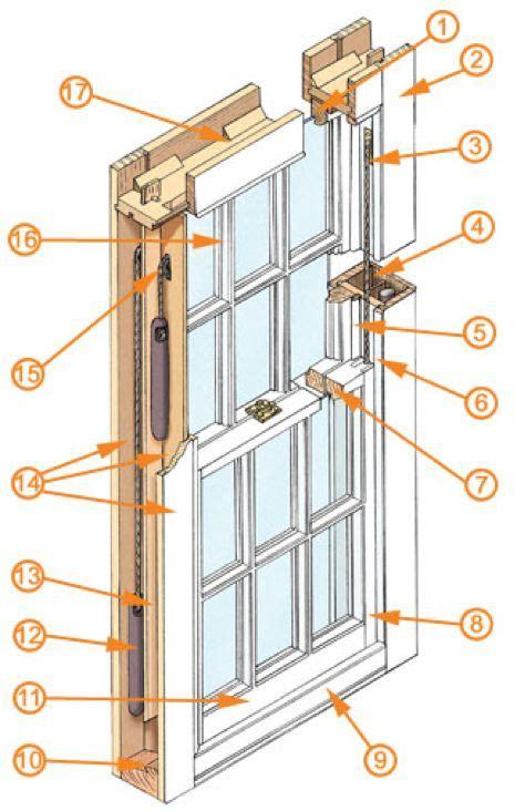 Fenster Lackieren Bei Regen by 12 Besten Holzfenster Classic Bilder Auf