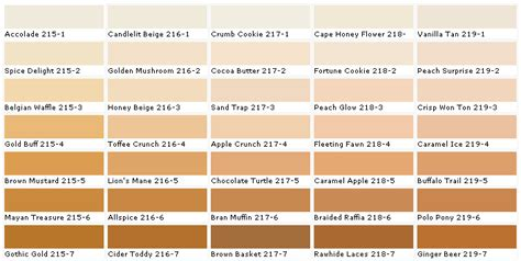 Pittsburgh Paints Color Chart 2017 Grasscloth Wallpaper