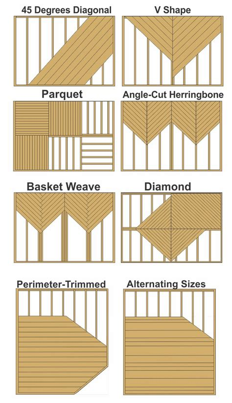 wood floor l plans 25 best ideas about wood deck designs on pinterest deck