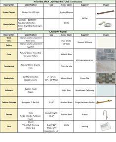 Assignment 7 Finishes Schedule 1 Interior Design Institute Assignments In 2019 Pinterest Interior Design Finish Schedule Template