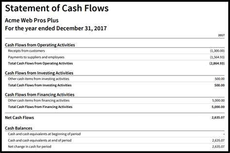 format of cash flow statement in pdf how to create a cash flow statement in xero