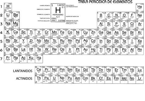tablas en blanco para imprimir tabla periodica en blanco para imprimir imagui
