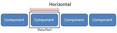 Zk Horizontal Layout | zk zk component reference layouts cardlayout documentation