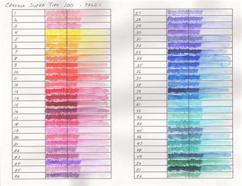 crayola color chart marker madness crayola tips 183 tandika
