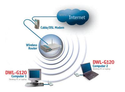 Usb Wireless D Link Dwl G120 buy the d link dwl g120 usb wireless adapter at tigerdirect ca